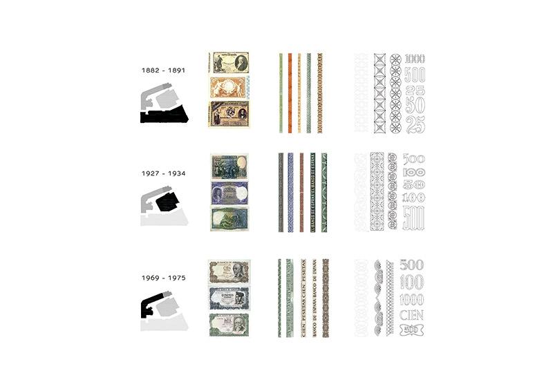 bitllets i motius gràfics segons època de l'edifici