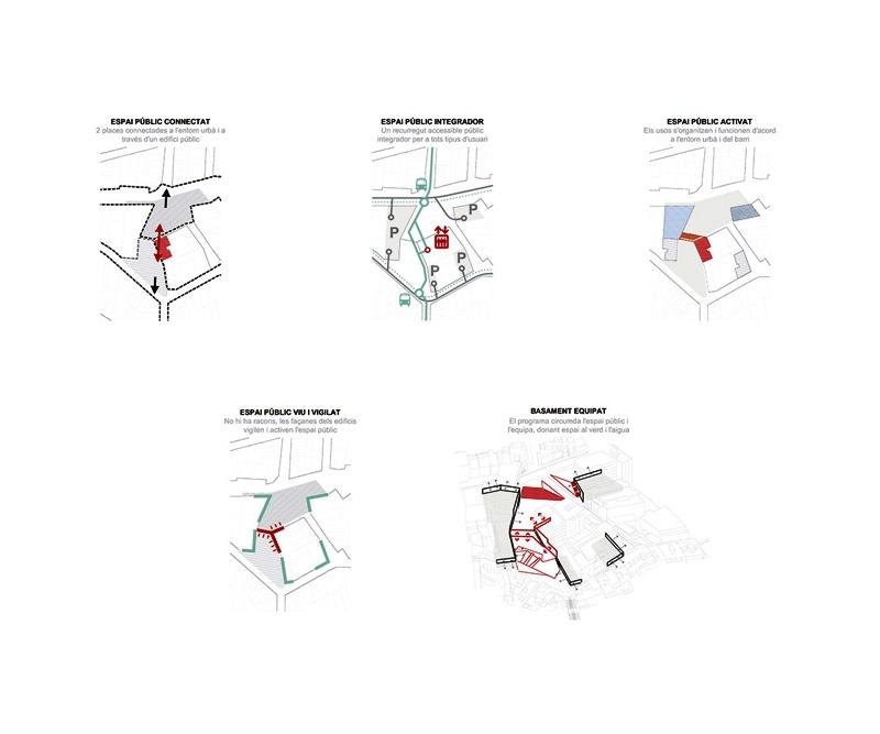 estratègies espai públic